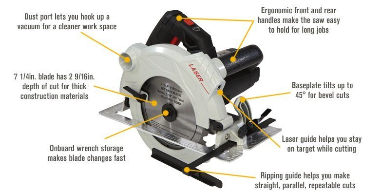 A circular saw buying guide in depth keyboard keysfo Gallery
