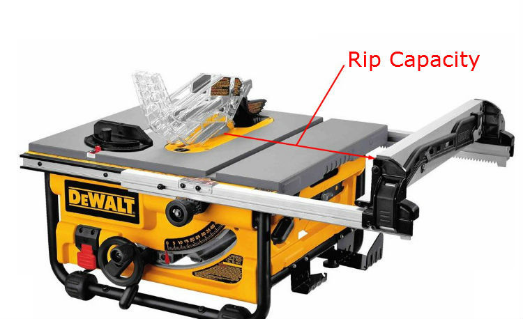 What Does Rip Capacity On A Table Saw Mean?